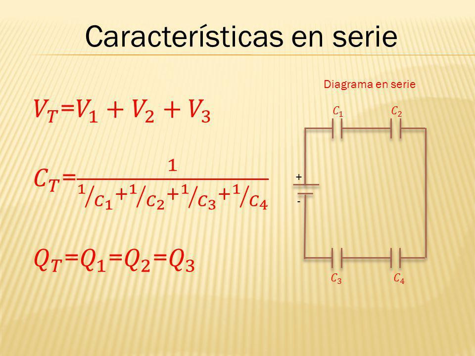 Características en serie + - Diagrama en serie