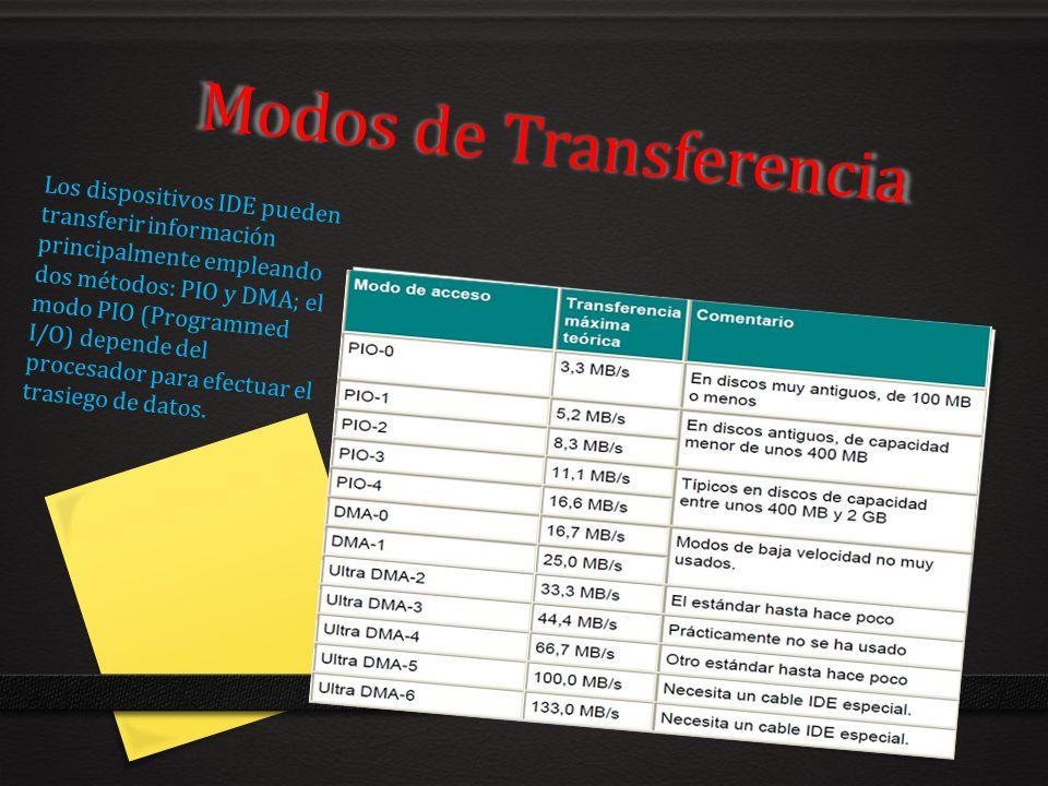 Modos de Transferencia Los dispositivos IDE pueden transferir información principalmente empleando dos métodos: PIO y DMA; el modo PIO (Programmed I/O