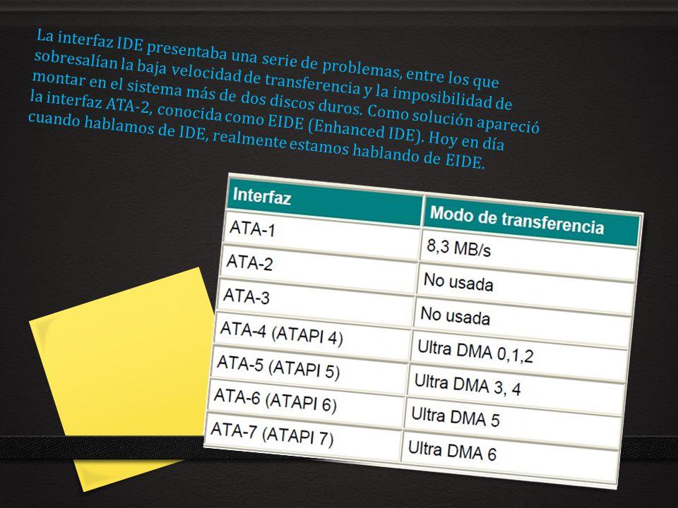 La interfaz IDE presentaba una serie de problemas, entre los que sobresalían la baja velocidad de transferencia y la imposibilidad de montar en el sis