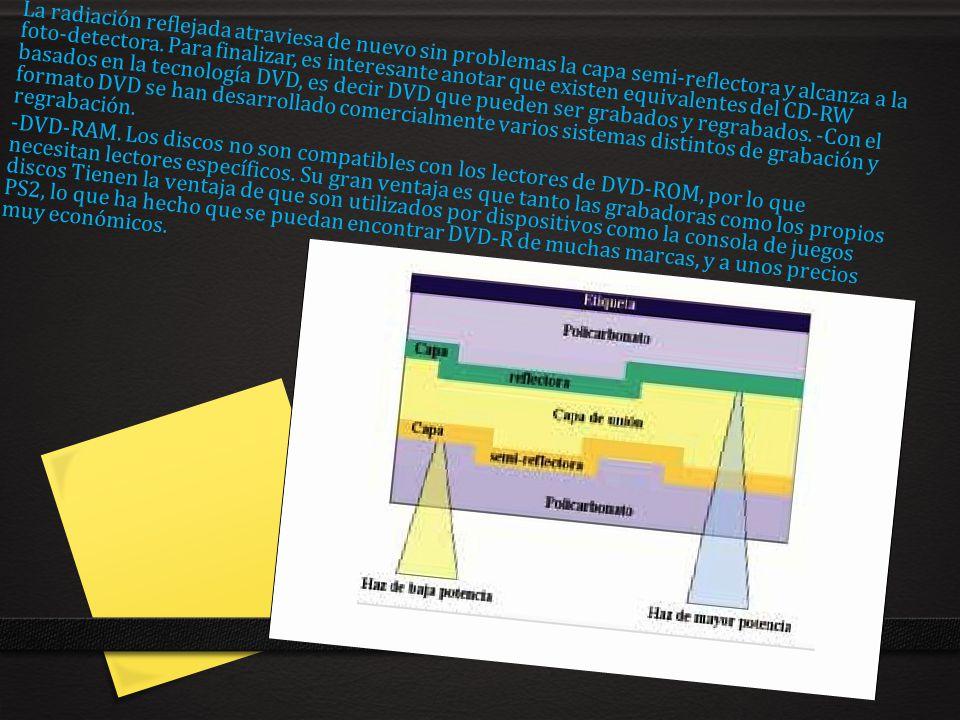 La radiación reflejada atraviesa de nuevo sin problemas la capa semi-reflectora y alcanza a la foto-detectora. Para finalizar, es interesante anotar q