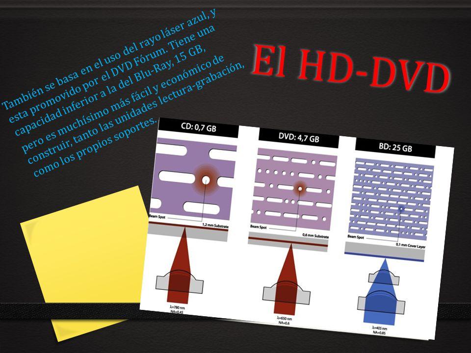 El HD-DVD También se basa en el uso del rayo láser azul, y esta promovido por el DVD Fórum. Tiene una capacidad inferior a la del Blu-Ray, 15 GB, pero