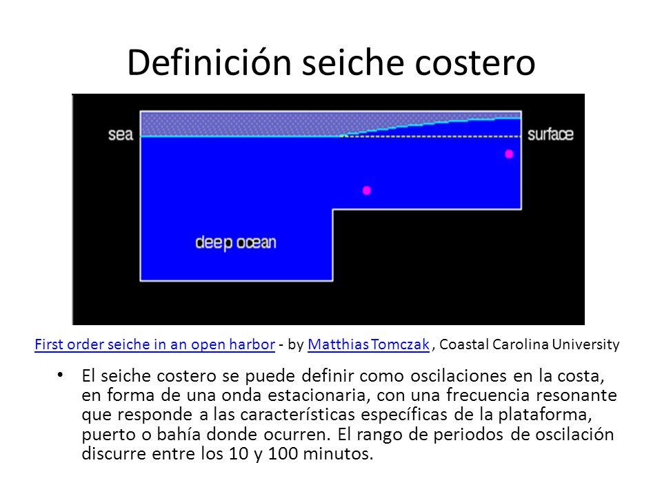 Definición seiche costero El seiche costero se puede definir como oscilaciones en la costa, en forma de una onda estacionaria, con una frecuencia resonante que responde a las características específicas de la plataforma, puerto o bahía donde ocurren.