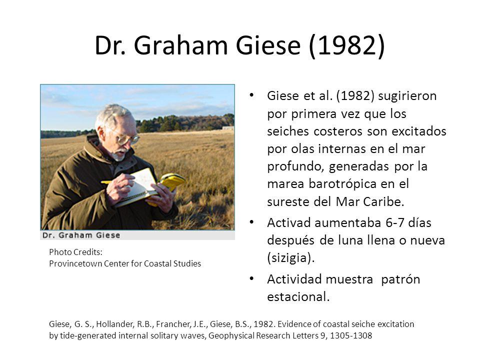 Dr.Graham Giese (1982) Giese et al.