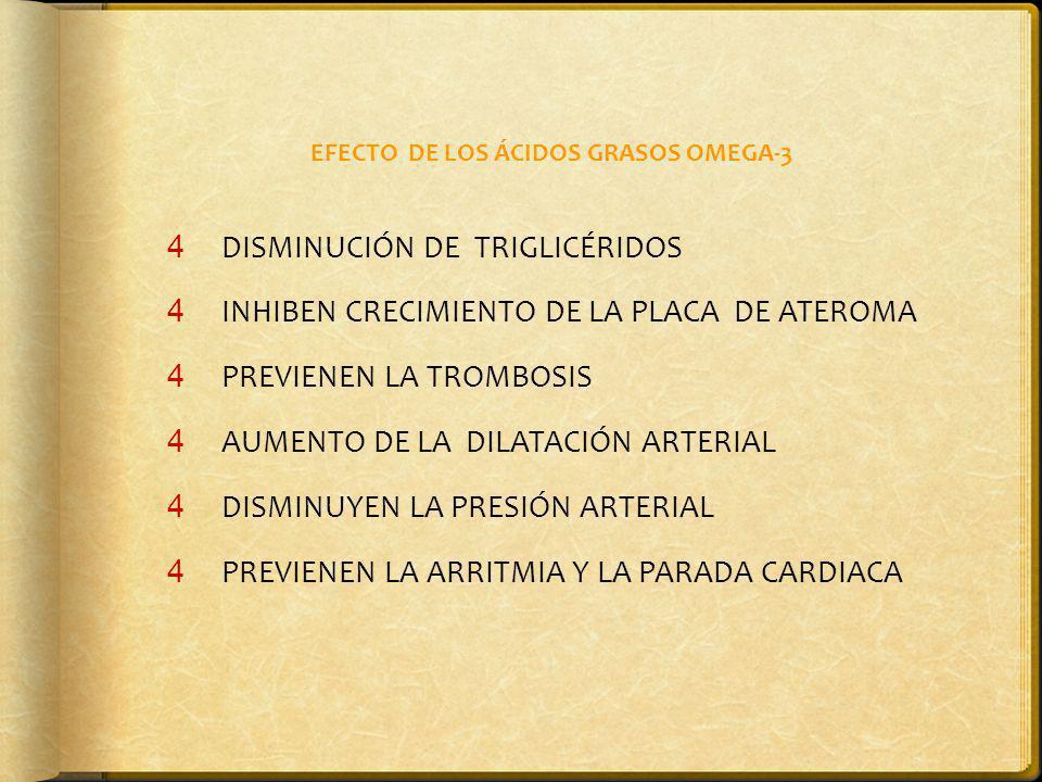 EFECTO DE LOS ÁCIDOS GRASOS OMEGA-3 4DISMINUCIÓN DE TRIGLICÉRIDOS 4INHIBEN CRECIMIENTO DE LA PLACA DE ATEROMA 4PREVIENEN LA TROMBOSIS 4AUMENTO DE LA D