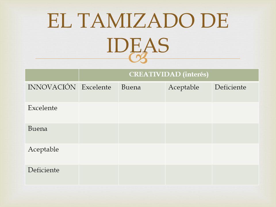 EL TAMIZADO DE IDEAS CriterioPeso relativo Idea A Calificación puntaje Idea B Calificación puntaje Interés para el mercado0,30 Originalidad0,30 Facilidad de producción0,15 Recursos financieros0,15 Imagen0,10 TOTAL1,00