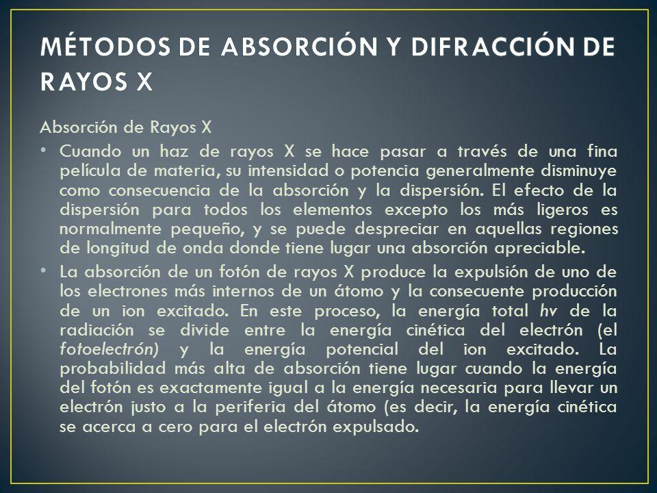 Absorción de Rayos X Cuando un haz de rayos X se hace pasar a través de una fina película de materia, su intensidad o potencia generalmente disminuye