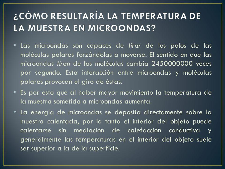 Las microondas son capaces de tirar de los polos de las moléculas polares forzándolas a moverse. El sentido en que las microondas tiran de las molécul