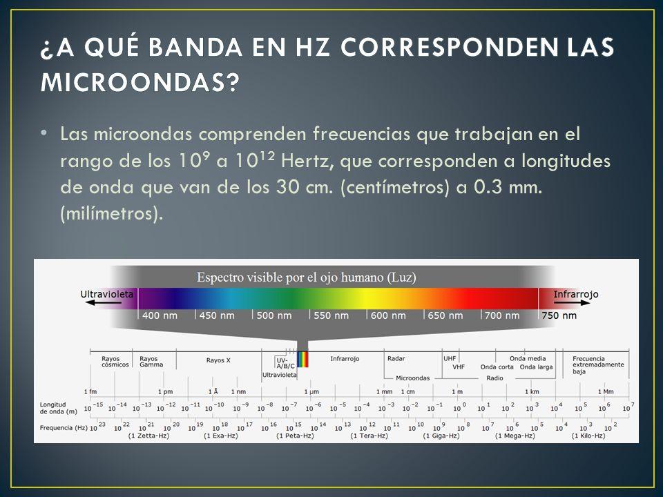 Las microondas comprenden frecuencias que trabajan en el rango de los 10 9 a 10 12 Hertz, que corresponden a longitudes de onda que van de los 30 cm.
