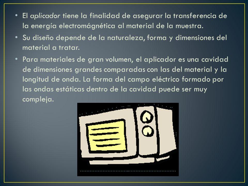 El aplicador tiene la finalidad de asegurar la transferencia de la energía electromágnética al material de la muestra. Su diseño depende de la natural
