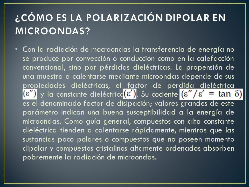 Con la radiación de mocroondas la transferencia de energía no se produce por convección o conducción como en la calefacción convencional, sino por pér