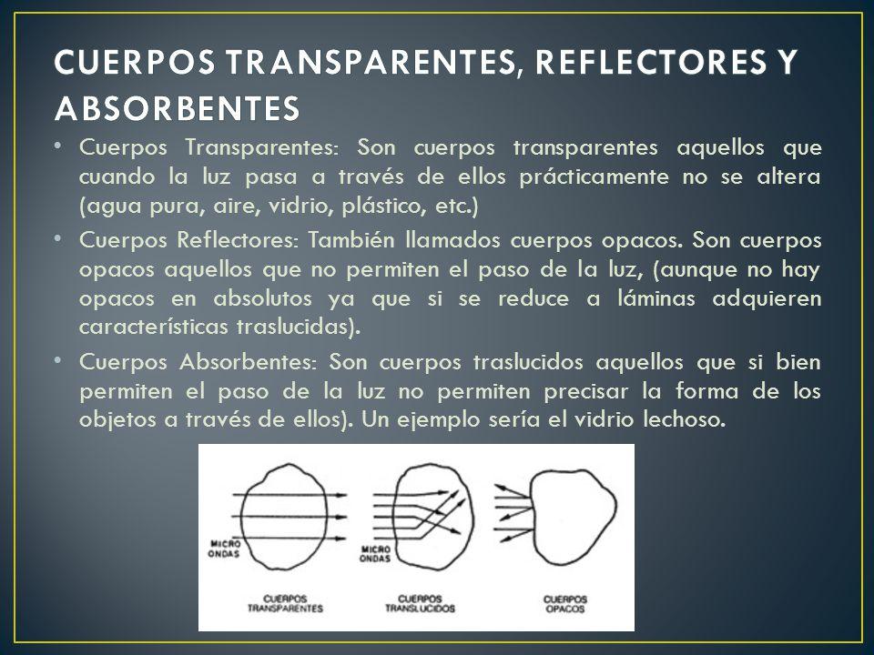 Cuerpos Transparentes: Son cuerpos transparentes aquellos que cuando la luz pasa a través de ellos prácticamente no se altera (agua pura, aire, vidrio