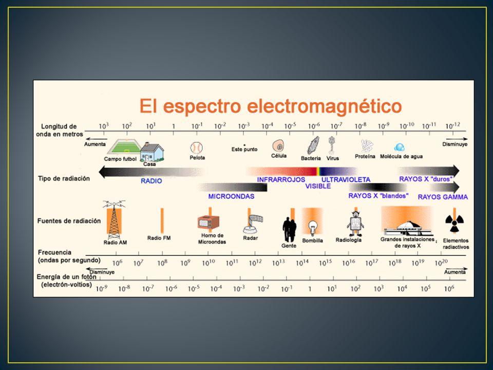 Espectros continuos de fuentes de haces de electrones: En un tubo de rayos x los electrones que se producen en un cátodo caliente son acelerados hacia un ánodo metálico (el blanco) mediante una alta diferencia de potencial de 100 kV, cuando los electrones chocan con el ánodo, una parte de la energía del haz de electrones se convierte en rayos X.