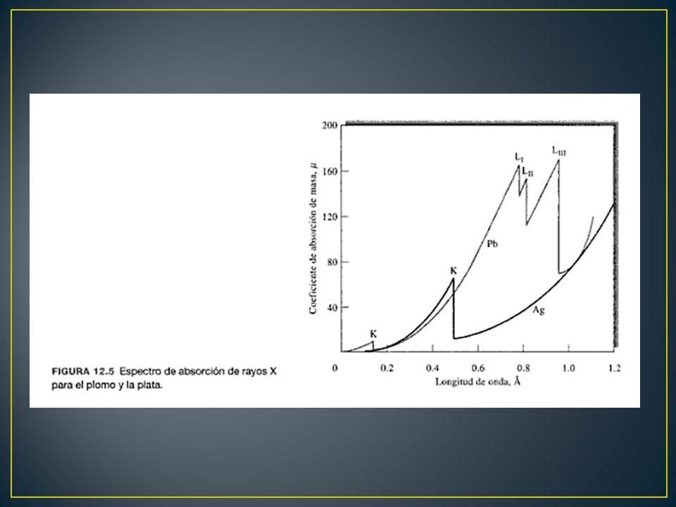 Son fácilmente detectables sustancias que se encuentran en la muestra en una proporción mayor al 1%.