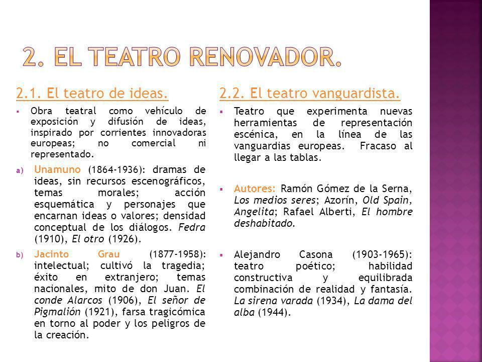 2.1.El teatro de ideas.