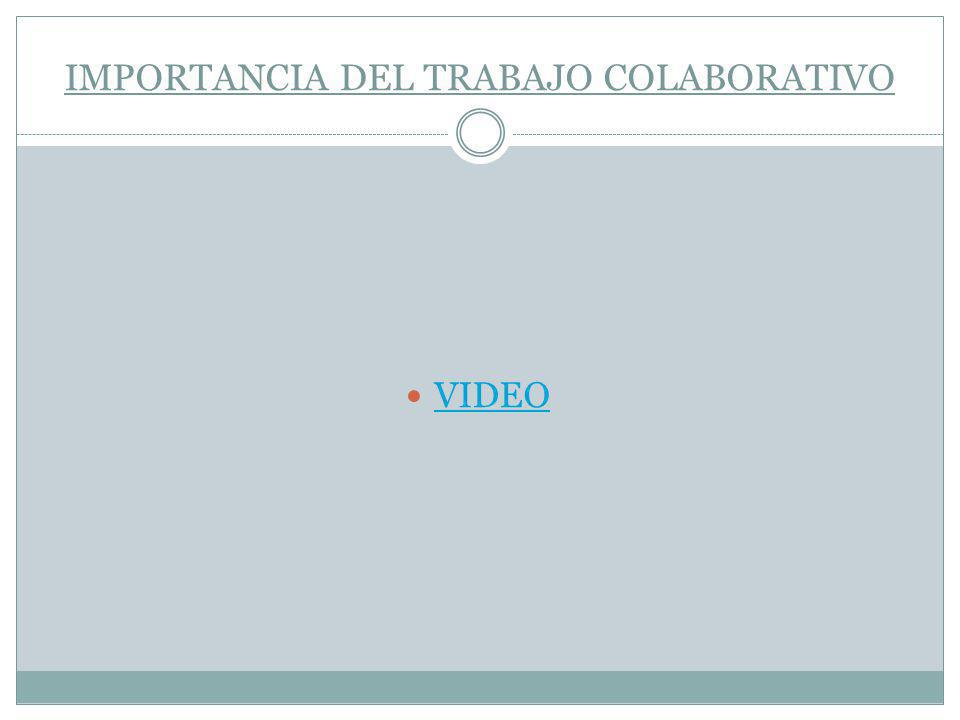 IMPORTANCIA DEL TRABAJO COLABORATIVO VIDEO