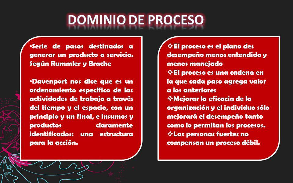 Serie de pasos destinados a generar un producto o servicio. Según Rummler y Brache Davenport nos dice que es un ordenamiento especifico de las activid