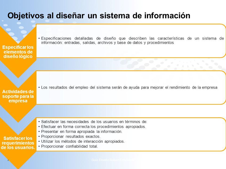 Page 7 Objetivos al diseñar un sistema de información Especificar los elementos de diseño lógico Especificaciones detalladas de diseño que describen l