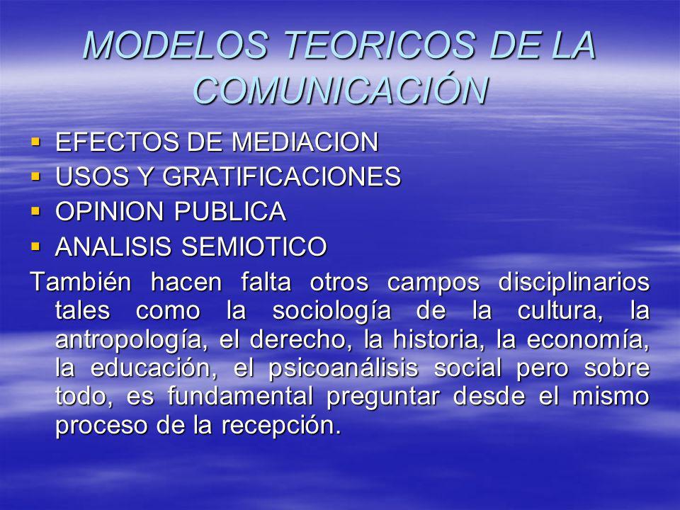 MODELOS TEORICOS DE LA COMUNICACIÓN EFECTOS DE MEDIACION EFECTOS DE MEDIACION USOS Y GRATIFICACIONES USOS Y GRATIFICACIONES OPINION PUBLICA OPINION PUBLICA ANALISIS SEMIOTICO ANALISIS SEMIOTICO También hacen falta otros campos disciplinarios tales como la sociología de la cultura, la antropología, el derecho, la historia, la economía, la educación, el psicoanálisis social pero sobre todo, es fundamental preguntar desde el mismo proceso de la recepción.