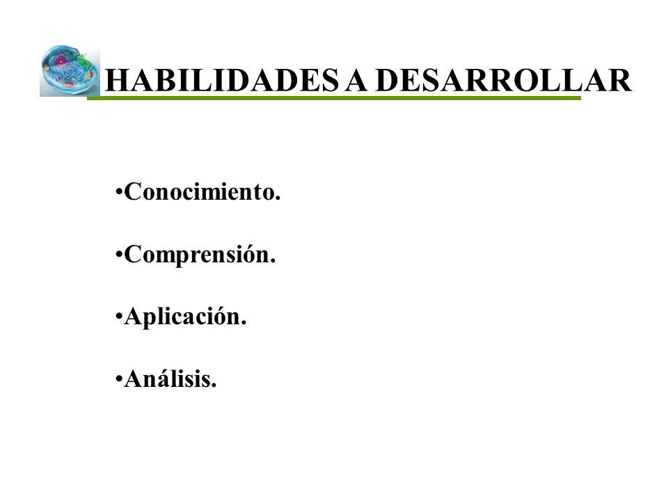 HABILIDADES A DESARROLLAR Conocimiento. Comprensión. Aplicación. Análisis.