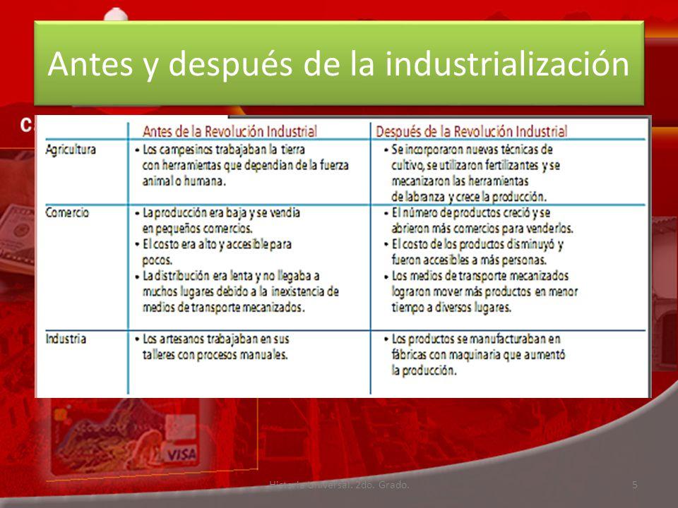 Antes y después de la industrialización Historia Universal. 2do. Grado.5