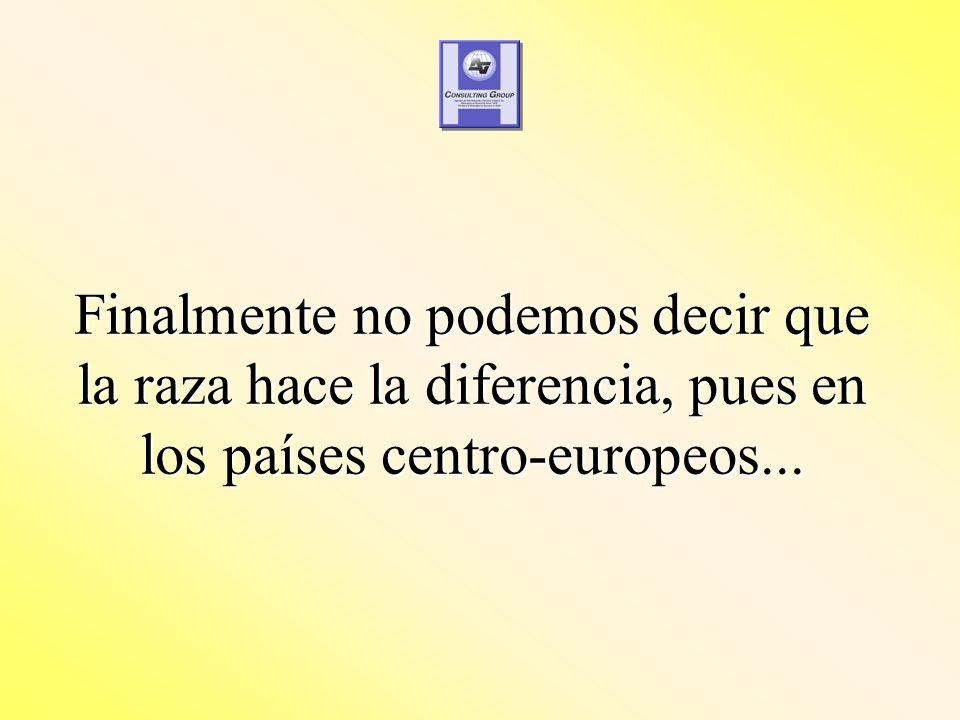 Finalmente no podemos decir que la raza hace la diferencia, pues en los países centro-europeos...