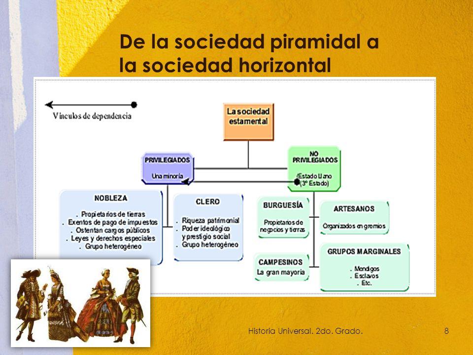 De la sociedad piramidal a la sociedad horizontal Historia Universal. 2do. Grado.8
