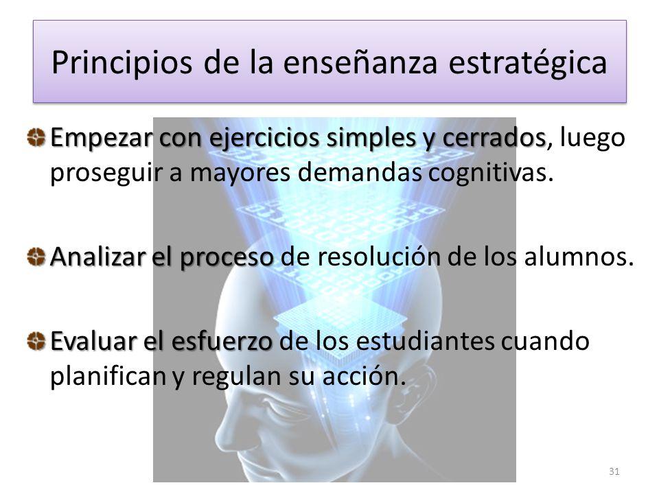 Principios de la enseñanza estratégica explicar sentido, utilidad y valor El profesor debe explicar sentido, utilidad y valor de la estrategia a enseñ