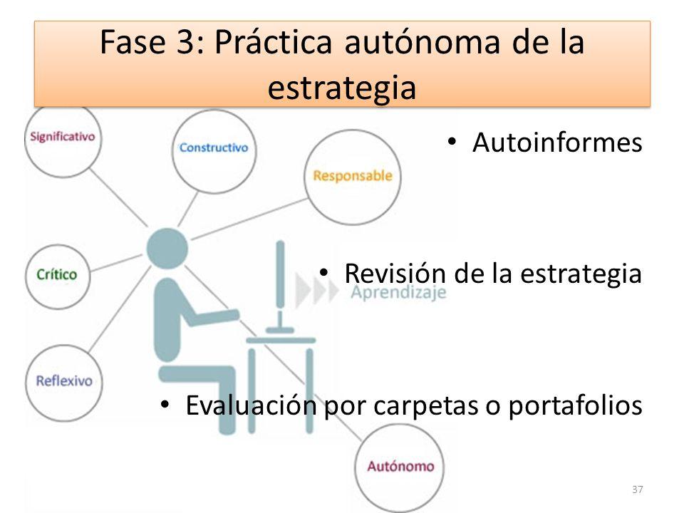 Fase 2: Práctica guiada de la estrategia Interrogación y autointerrogación metacognitiva Aprendizaje cooperativo Análisis para la toma de decisiones I