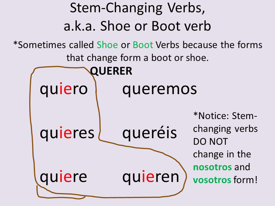 Stem-Changing Verbs, a.k.a. Shoe or Boot verb *Notice: Stem- changing verbs DO NOT change in the nosotros and vosotros form! quieroqueremos quieresque