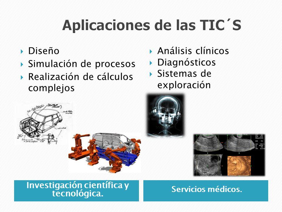 Investigación científica y tecnológica. Servicios médicos. Diseño Simulación de procesos Realización de cálculos complejos Análisis clínicos Diagnósti