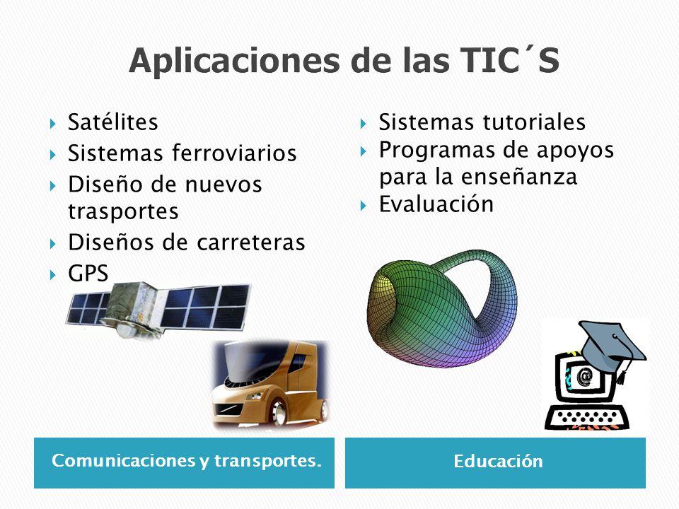 Comunicaciones y transportes. Educación Satélites Sistemas ferroviarios Diseño de nuevos trasportes Diseños de carreteras GPS Sistemas tutoriales Prog