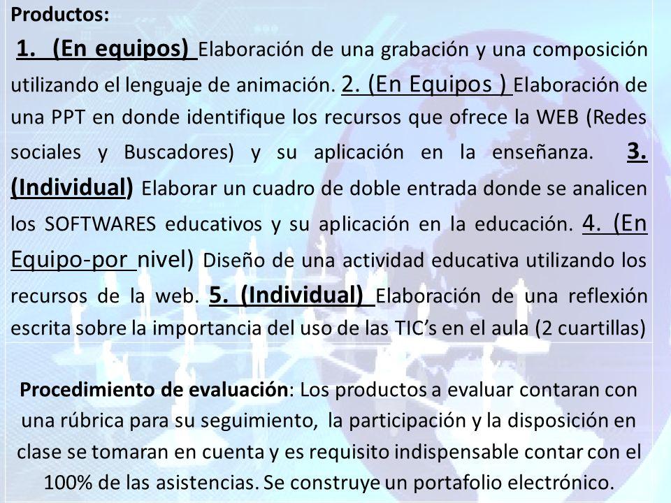 Sesión 1Sesión 2Sesión 3 Fundamentos de la comunicación, el lenguaje del texto, el lenguaje de la imagen, el lenguaje del sonido, el lenguaje de la an