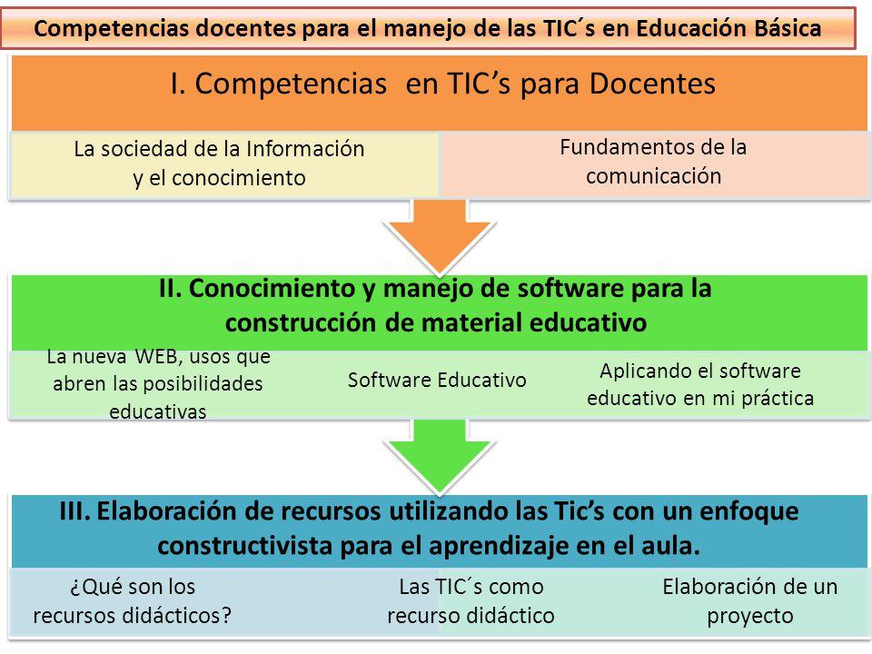 I.Competencias en TICs para Docentes II.