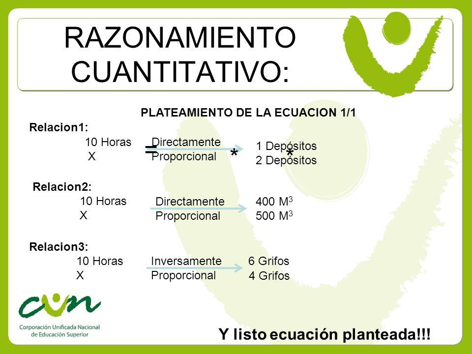 RAZONAMIENTO CUANTITATIVO: PLATEAMIENTO DE LA ECUACION 1/1 Relacion1: Directamente Proporcional 10 Horas X 1 Depósitos 2 Depósitos = Relacion2: 10 Hor