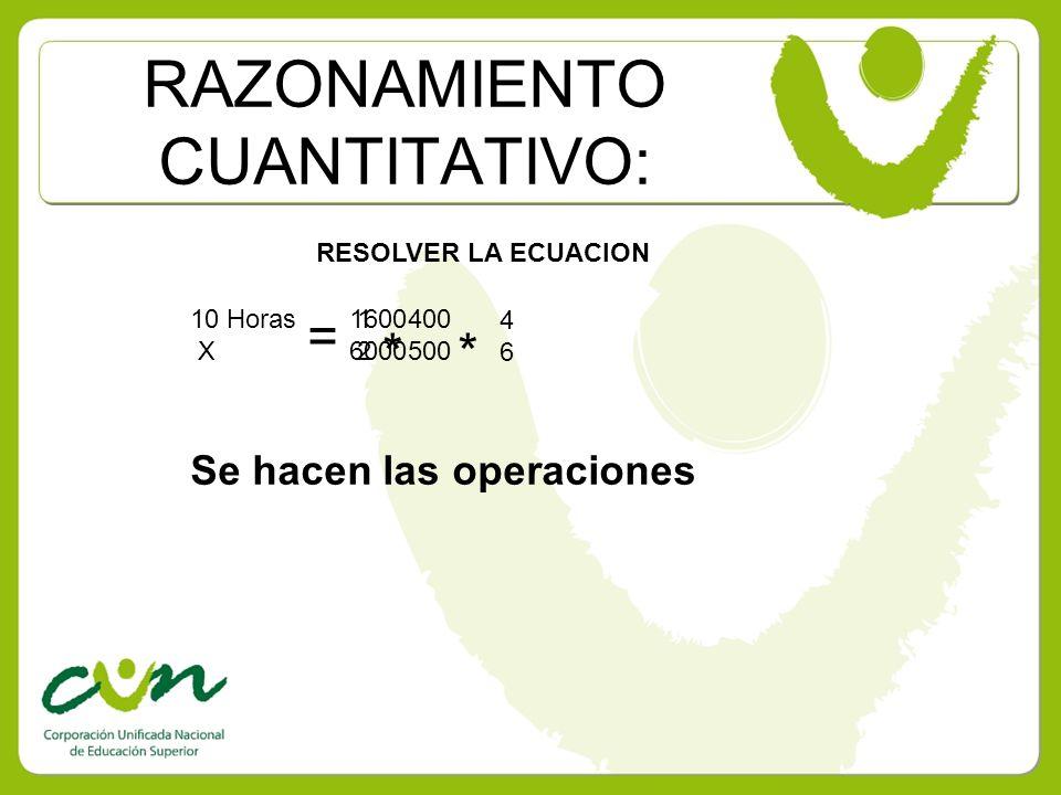RAZONAMIENTO CUANTITATIVO: RESOLVER LA ECUACION 10 Horas X 1212 = 400 500 * 4646 * Se hacen las operaciones 1600 6000