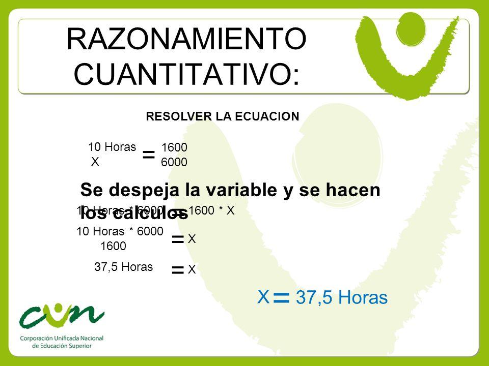RAZONAMIENTO CUANTITATIVO: RESOLVER LA ECUACION 10 Horas X = Se despeja la variable y se hacen los calculos 1600 6000 10 Horas * 6000 = 1600 * X 10 Ho