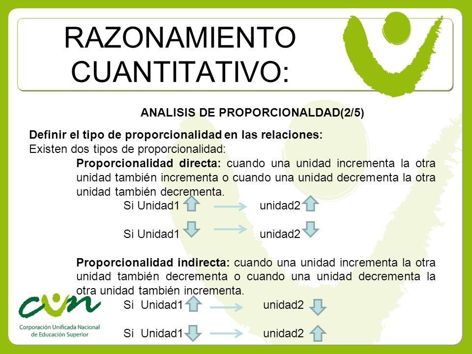 RAZONAMIENTO CUANTITATIVO: ANALISIS DE PROPORCIONALDAD(2/5) Definir el tipo de proporcionalidad en las relaciones: Existen dos tipos de proporcionalid