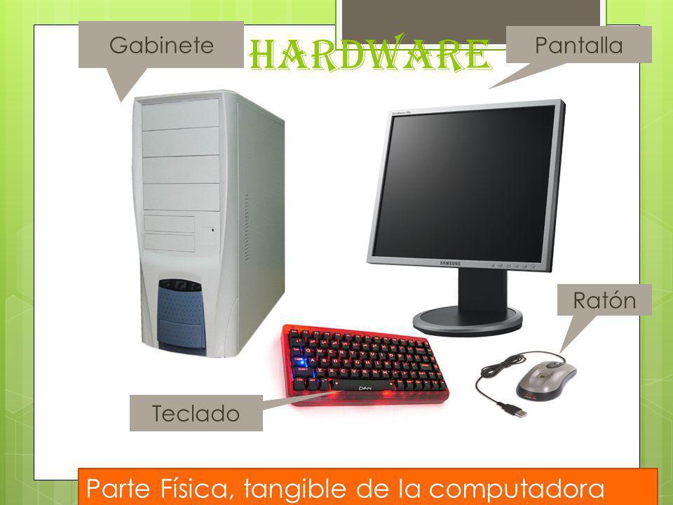 HARDWARE Gabinete Teclado Ratón Pantalla Parte Física, tangible de la computadora