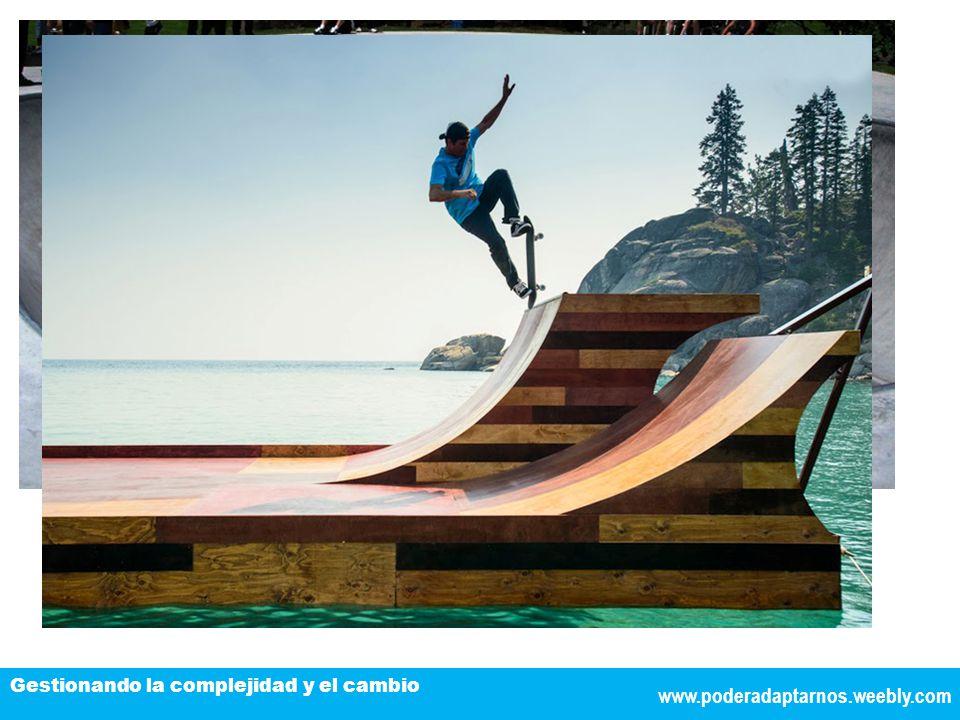 TÍTULO DE LA EXPOSICIÓN www.poderadaptarnos.weebly.com Gestionando la complejidad y el cambio