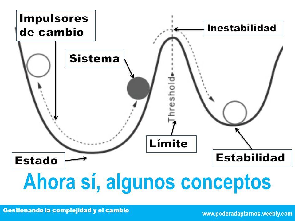 TÍTULO DE LA EXPOSICIÓN www.poderadaptarnos.weebly.com Gestionando la complejidad y el cambio Ahora sí, algunos conceptos