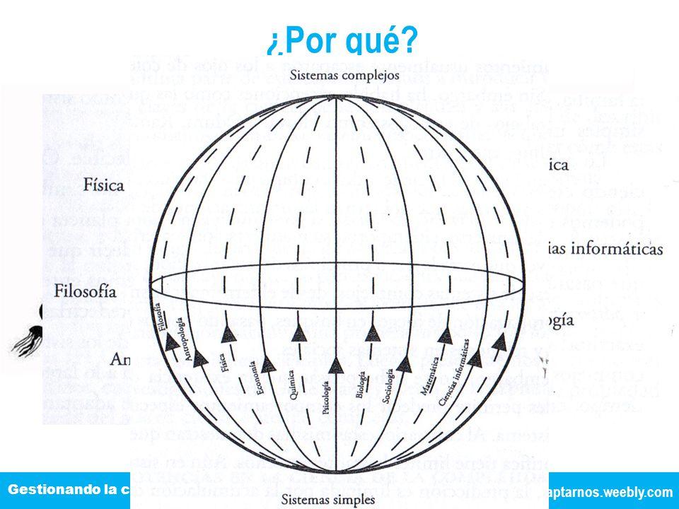 www.poderadaptarnos.weebly.com Gestionando la complejidad y el cambio ¿Por qué?