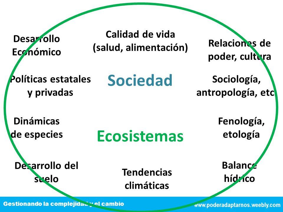 www.poderadaptarnos.weebly.com Gestionando la complejidad y el cambio Ecosistemas Sociedad Políticas estatales y privadas Desarrollo Económico Calidad de vida (salud, alimentación) Relaciones de poder, cultura Sociología, antropología, etc.