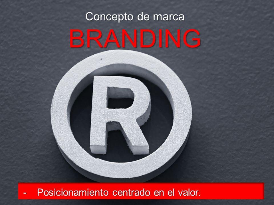 Concepto de marca BRANDING -Posicionamiento centrado en el valor.