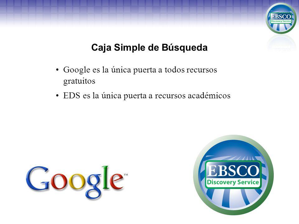 Caja Simple de Búsqueda Google es la única puerta a todos recursos gratuitos EDS es la única puerta a recursos académicos