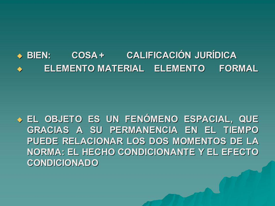 CLASIFICACIONES DE LAS COSAS º10 LAS UNIVERSALIDADES: º10 LAS UNIVERSALIDADES: CONJUNTO DE ELEMENTOS QUE TIENE UNA DETERMINADA DESTINACIÓN, SATISGAFA UN INTERÉS DIVERSO O AUTÓNOMAMENTE RELEVANTE, RESPECTO DE LOS INTERESES INDIVIDUALES O A LA SUMA DE LOS INTERESES QUE SERÍAN SATISFECHOS POR LOS DIVERSOS ELEMENTOS.