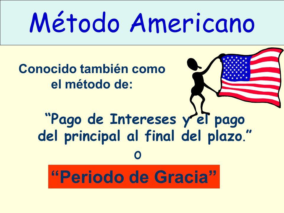 ADMINISTRACION FINANCIERA I - UNMSM METODO ALEMAN cuota decreciente adelantada VERIFICACION: P = 25+29.5+24.8+20.7 = $ 100