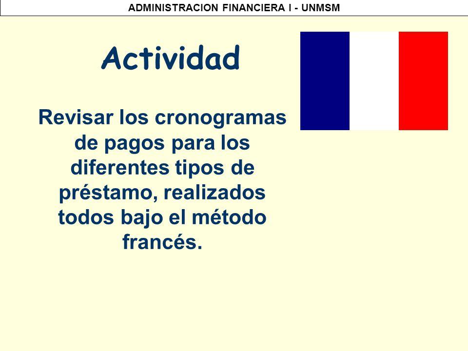 ADMINISTRACION FINANCIERA I - UNMSM VERIFICANDO: P = 28.70 + 26.10 + 23.70 + 21.60 = $ 100 Método Frances Cuota fija o Cuota Constante - Adelantada