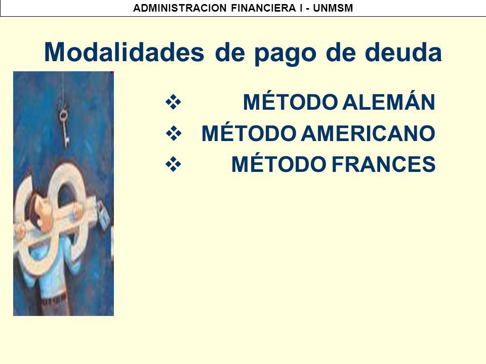 ADMINISTRACION FINANCIERA I - UNMSM Esquema de pagos de deudas Importante: Determinan como se pagará una obligación.