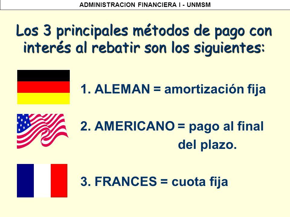 ADMINISTRACION FINANCIERA I - UNMSM Modalidades de pago de deuda MÉTODO ALEMÁN MÉTODO AMERICANO MÉTODO FRANCES