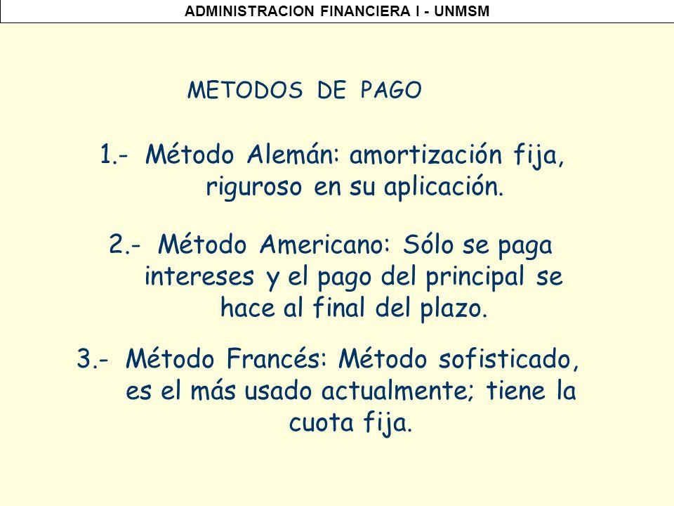 ADMINISTRACION FINANCIERA I - UNMSM VERIFICACION: P = 9.1 + 8.3 + 7.5 + 75.1 = $ 100 METODO AMERICANO interés constante - pago al final
